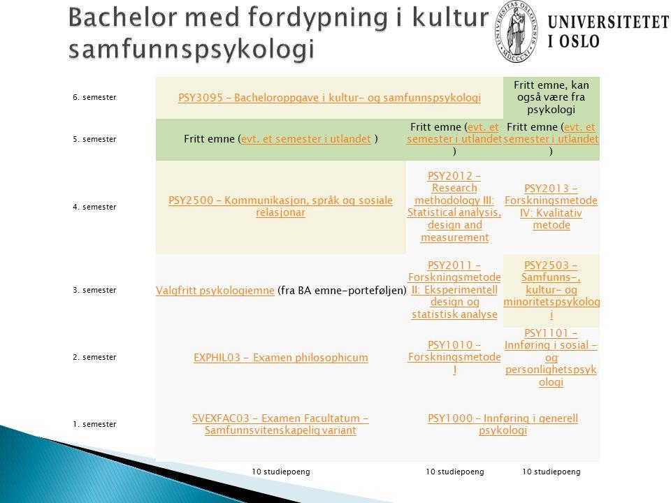 6. semester PSY3095 - Bacheloroppgave i kultur- og samfunnspsykologi Fritt emne, kan også være fra psykologi 5. semester Fritt emne (evt. et semester