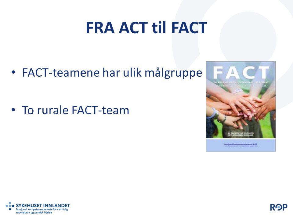 Hva er ACT og FACT.