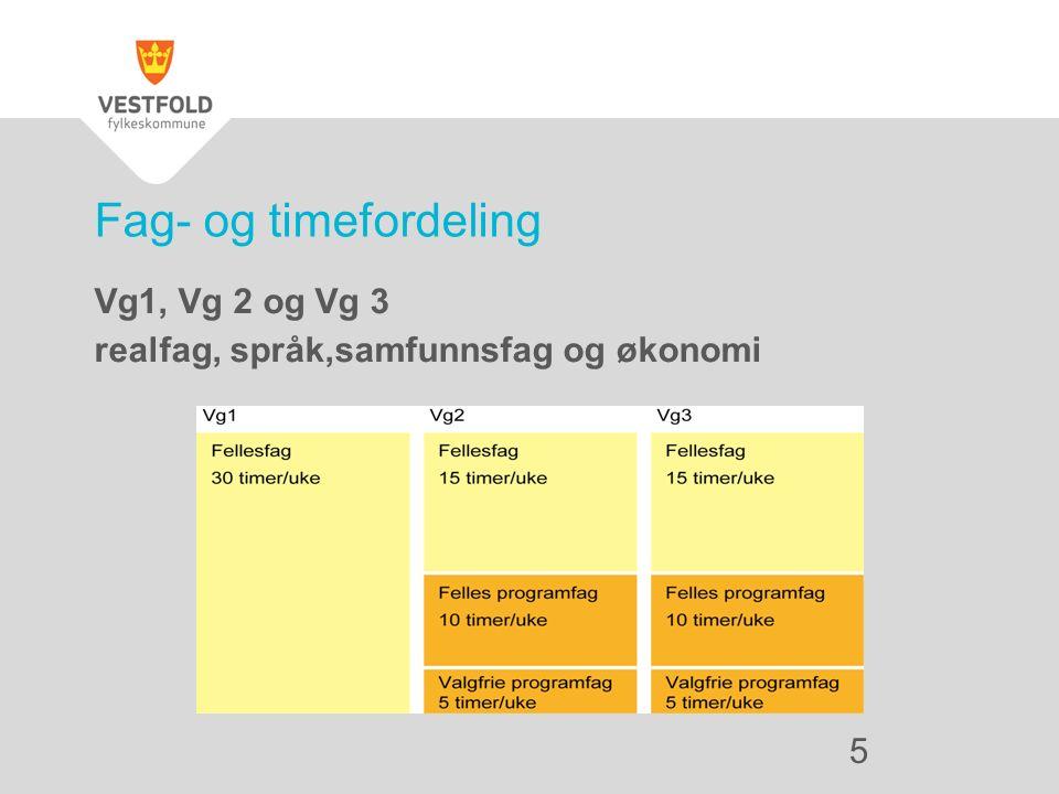 Vg1, Vg 2 og Vg 3 realfag, språk,samfunnsfag og økonomi Fag- og timefordeling 5