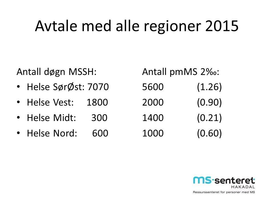 Avtale med alle regioner 2015 Antall døgn MSSH: Helse SørØst: 7070 Helse Vest: 1800 Helse Midt: 300 Helse Nord: 600 Antall pmMS 2‰: 5600 (1.26) 2000(0