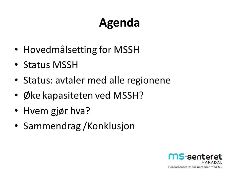Agenda Hovedmålsetting for MSSH Status MSSH Status: avtaler med alle regionene Øke kapasiteten ved MSSH? Hvem gjør hva? Sammendrag /Konklusjon
