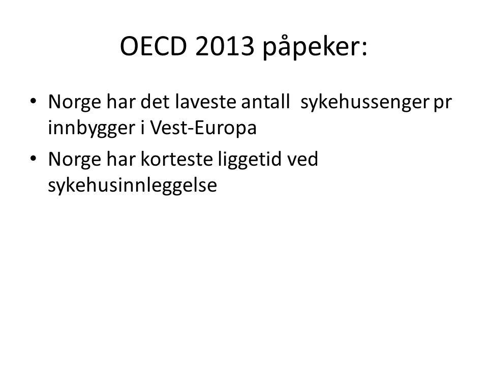 OECD 2013 påpeker: Norge har det laveste antall sykehussenger pr innbygger i Vest-Europa Norge har korteste liggetid ved sykehusinnleggelse