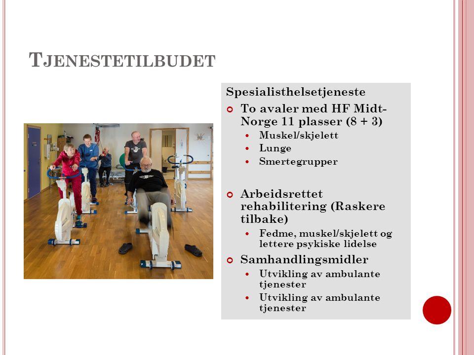 T JENESTETILBUDET Spesialisthelsetjeneste To avaler med HF Midt- Norge 11 plasser (8 + 3) Muskel/skjelett Lunge Smertegrupper Arbeidsrettet rehabilitering (Raskere tilbake) Fedme, muskel/skjelett og lettere psykiske lidelse Samhandlingsmidler Utvikling av ambulante tjenester