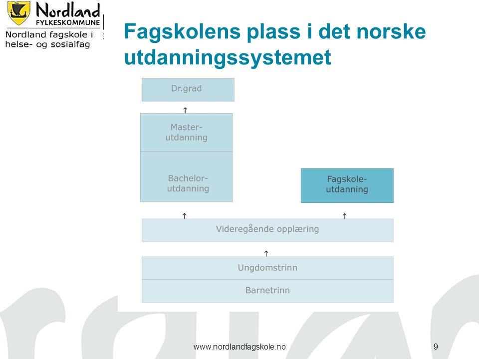 Fagskolens plass i det norske utdanningssystemet 9www.nordlandfagskole.no