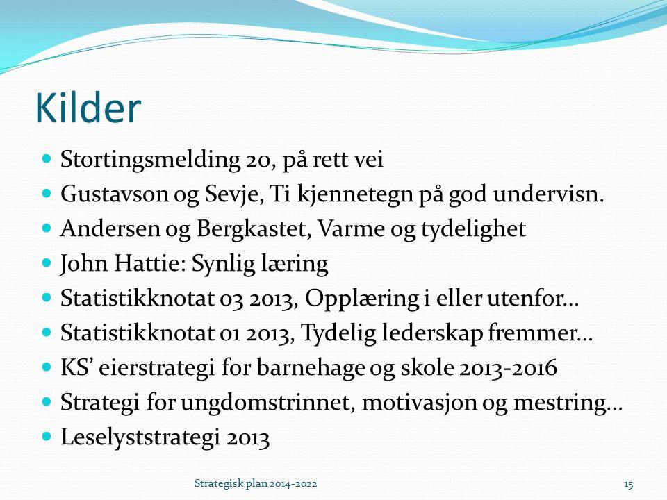 Kilder Stortingsmelding 20, på rett vei Gustavson og Sevje, Ti kjennetegn på god undervisn.
