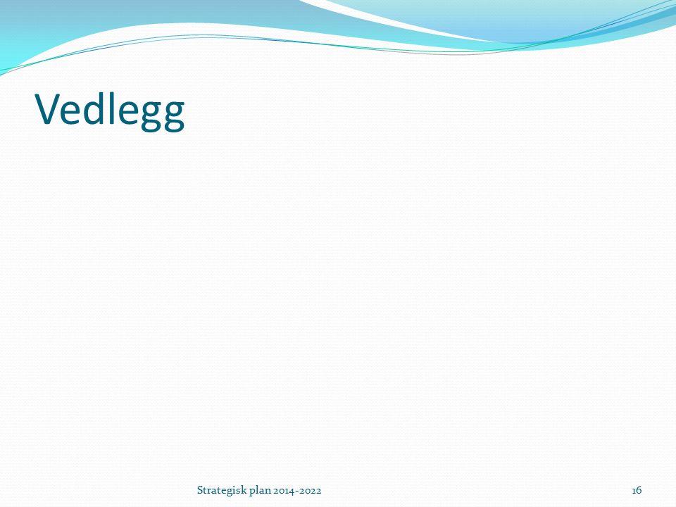 Vedlegg Strategisk plan 2014-202216