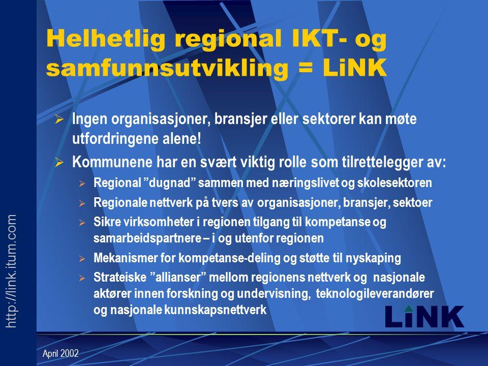 http://link.itum.com LINK April 2002 Helhetlig regional IKT- og samfunnsutvikling = LiNK  Ingen organisasjoner, bransjer eller sektorer kan møte utfordringene alene.
