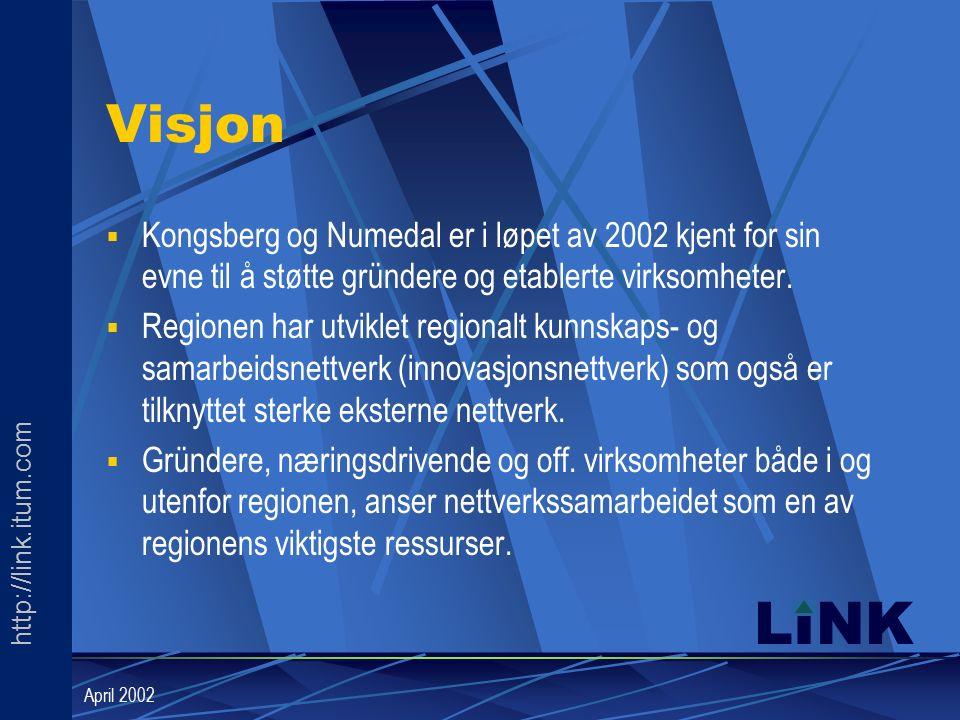 http://link.itum.com LINK April 2002 Visjon  Kongsberg og Numedal er i løpet av 2002 kjent for sin evne til å støtte gründere og etablerte virksomheter.