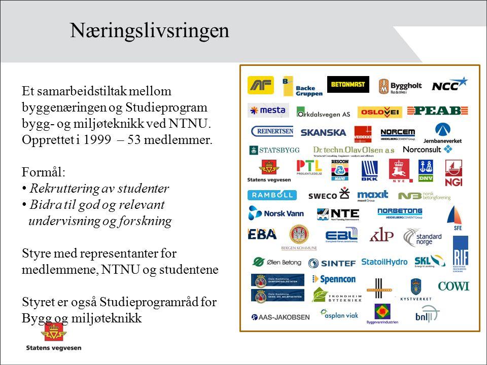 Næringslivsringen Et samarbeidstiltak mellom byggenæringen og Studieprogram bygg- og miljøteknikk ved NTNU.