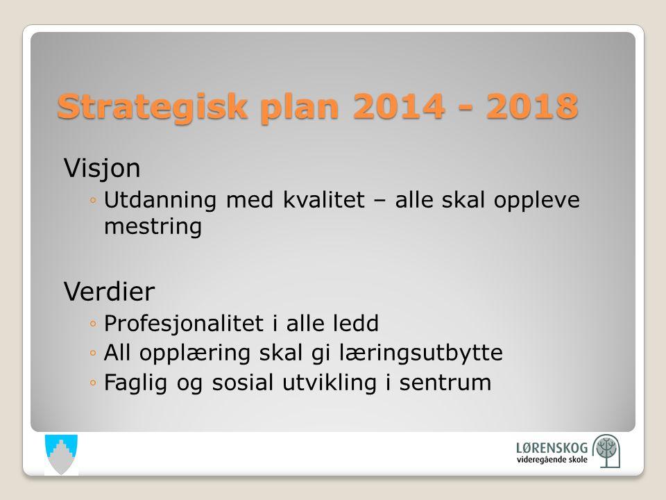 Strategisk plan 2014 - 2018 Visjon ◦Utdanning med kvalitet – alle skal oppleve mestring Verdier ◦Profesjonalitet i alle ledd ◦All opplæring skal gi læringsutbytte ◦Faglig og sosial utvikling i sentrum