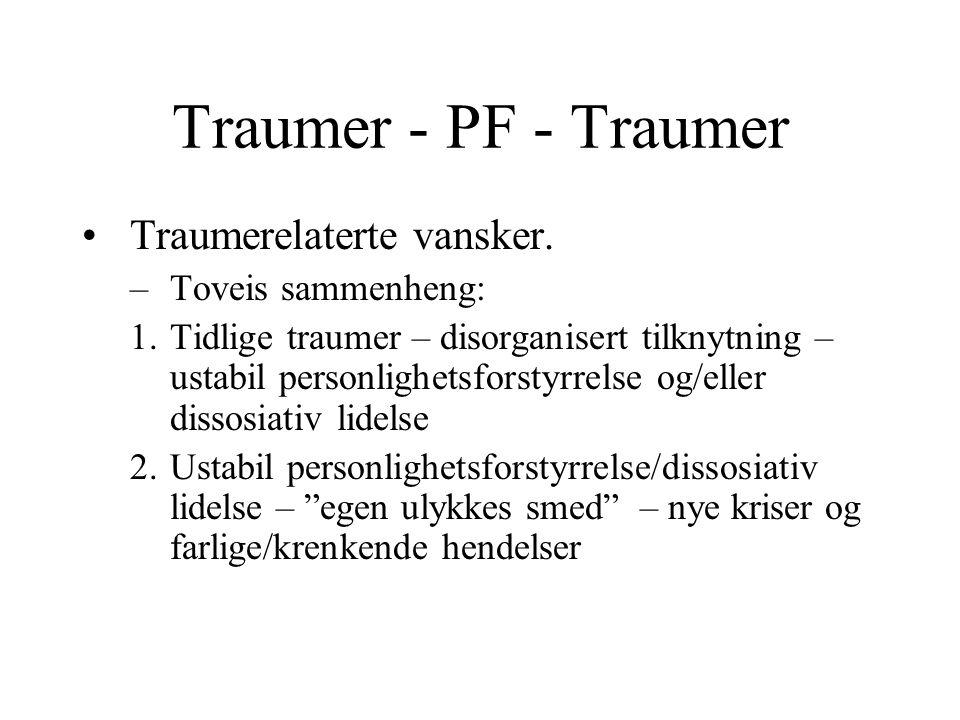 Traumer - PF - Traumer Traumerelaterte vansker.