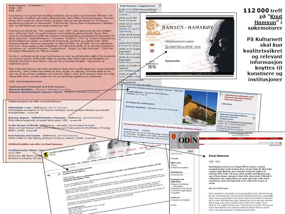 """Redaksjonen av Kulturnett Norge er lagt til: 112 000 treff på """"Knut Hamsun"""" i søkemotorer På Kulturnett skal kun kvalitetssikret og relevant informasj"""