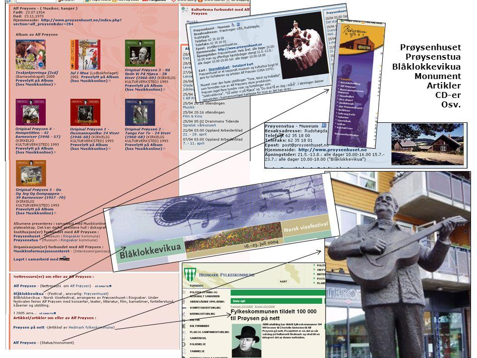 Redaksjonen av Kulturnett Norge er lagt til: Prøysenhuset Prøysenstua Blåklokkevikua Monument Artikler CD-er Osv.