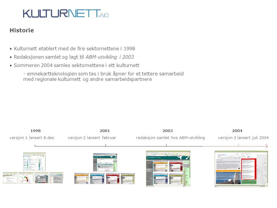 Redaksjonen av Kulturnett Norge er lagt til: Historie Kulturnett etablert med de fire sektornettene i 1998 Redaksjonen samlet og lagt til ABM-utviklin