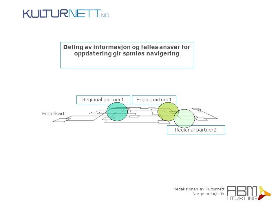 Redaksjonen av Kulturnett Norge er lagt til: Deling av informasjon og felles ansvar for oppdatering gir sømløs navigering Regional partner1Faglig part