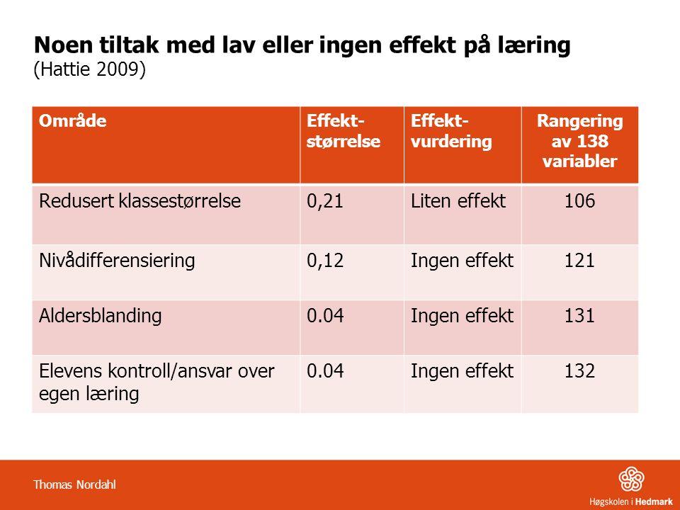 Noen tiltak med lav eller ingen effekt på læring (Hattie 2009) OmrådeEffekt- størrelse Effekt- vurdering Rangering av 138 variabler Redusert klassestørrelse0,21Liten effekt106 Nivådifferensiering0,12Ingen effekt121 Aldersblanding0.04Ingen effekt131 Elevens kontroll/ansvar over egen læring 0.04Ingen effekt132 Thomas Nordahl
