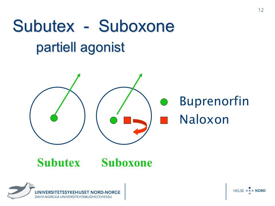 12 Subutex - Suboxone partiell agonist Buprenorfin Naloxon Subutex Suboxone