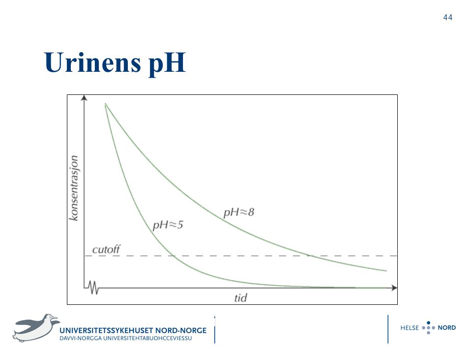 44 Urinens pH Fig 19-4