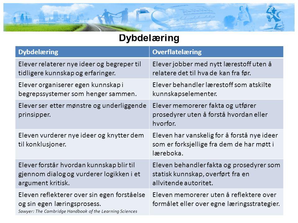 Dybdelæring Overflatelæring Elever relaterer nye ideer og begreper til tidligere kunnskap og erfaringer. Elever jobber med nytt lærestoff uten å relat