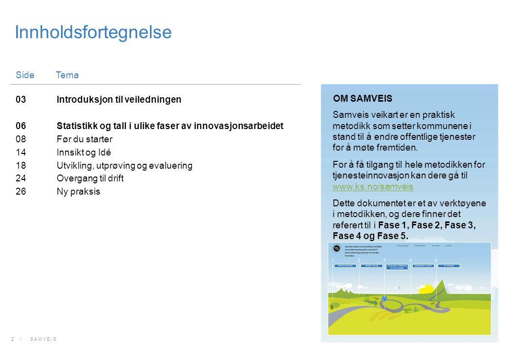 Eksempel fra Horten kommune Horten kommune startet innovasjonsarbeidet med å se på nøkkeltall innen helse og omsorg.