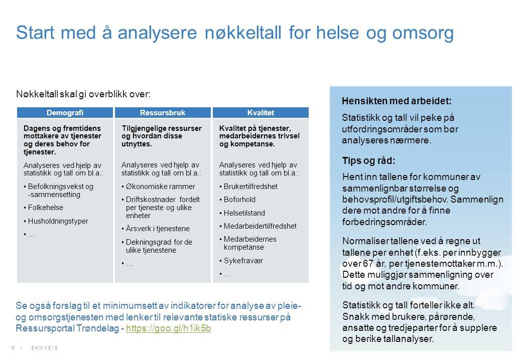 Dere finner en god oversikt over tilgjengelige ressurser for statistikk og tall på Ressursportal Trøndelag - http://ressursportal.no/.