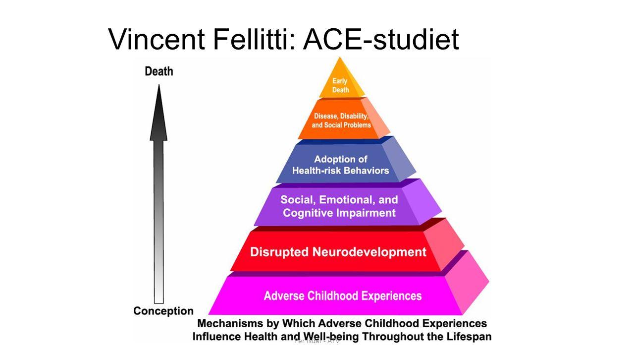 Vincent Fellitti: ACE-studiet Per Isdal - ATV