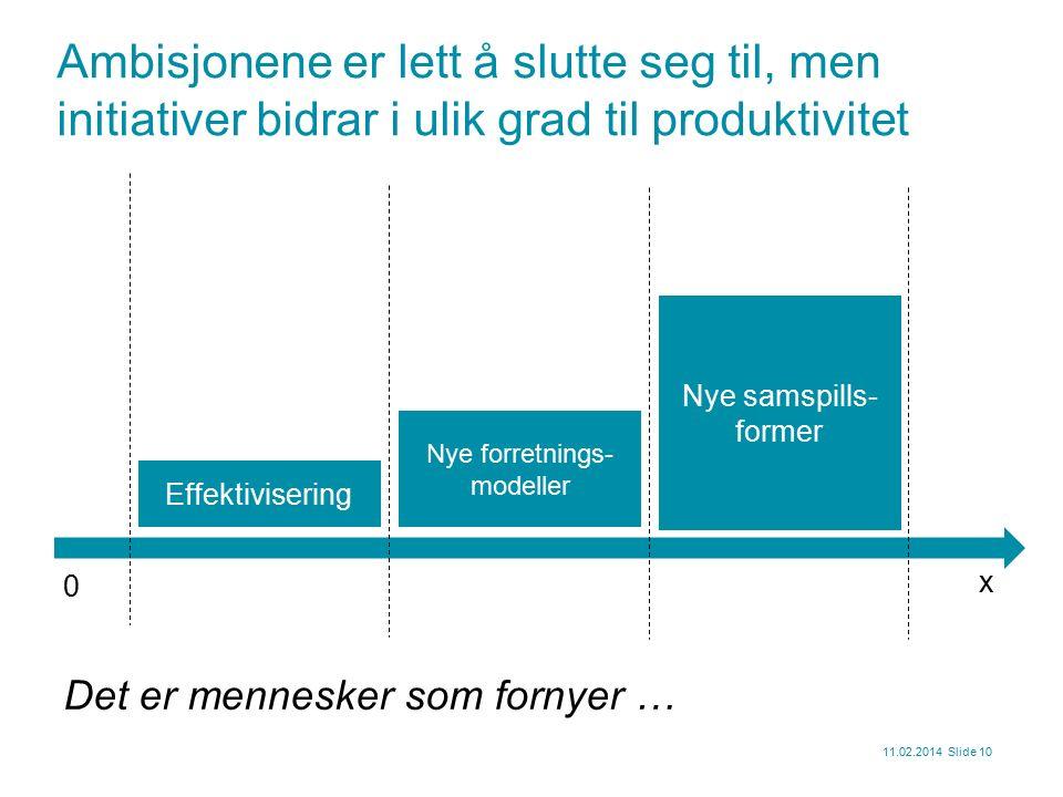 Slide 10 Ambisjonene er lett å slutte seg til, men initiativer bidrar i ulik grad til produktivitet 11.02.2014 0 Effektivisering Nye forretnings- modeller Nye samspills- former x Det er mennesker som fornyer …