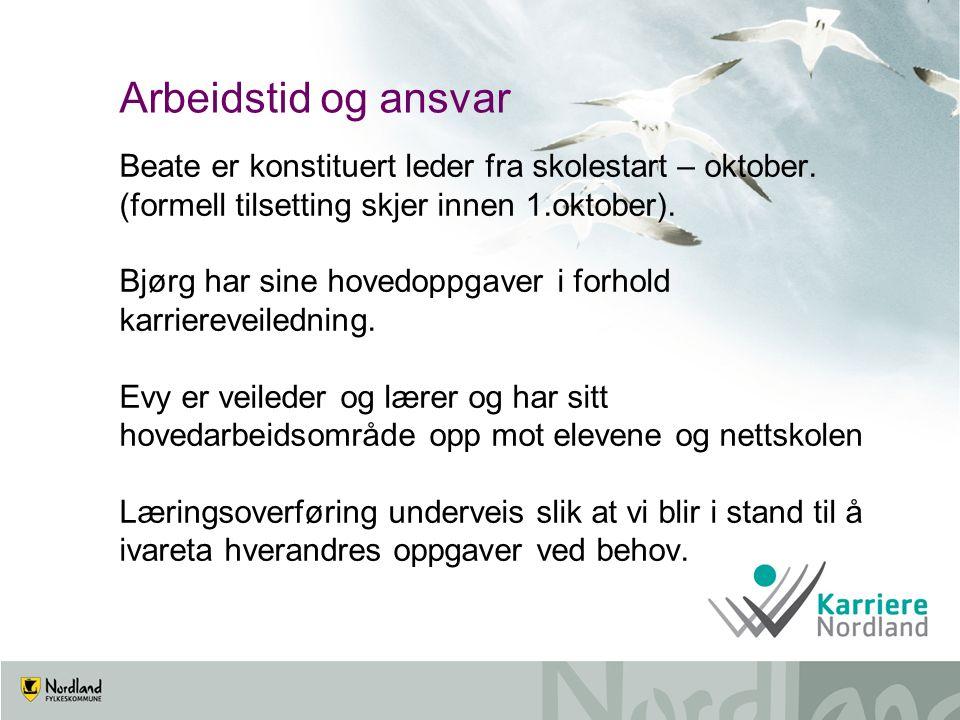 Arbeidstid og ansvar Beate er konstituert leder fra skolestart – oktober.