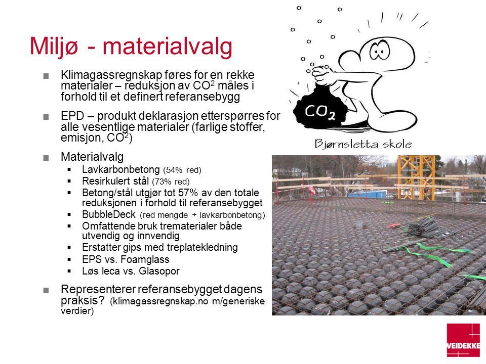 Miljø - materialvalg ■Klimagassregnskap føres for en rekke materialer – reduksjon av CO 2 måles i forhold til et definert referansebygg ■EPD – produkt deklarasjon etterspørres for alle vesentlige materialer (farlige stoffer, emisjon, CO 2 ) ■Materialvalg  Lavkarbonbetong (54% red)  Resirkulert stål (73% red)  Betong/stål utgjør tot 57% av den totale reduksjonen i forhold til referansebygget  BubbleDeck (red mengde + lavkarbonbetong)  Omfattende bruk trematerialer både utvendig og innvendig  Erstatter gips med treplatekledning  EPS vs.