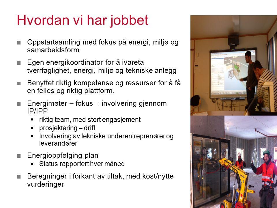 Hvordan vi har jobbet ■Oppstartsamling med fokus på energi, miljø og samarbeidsform.