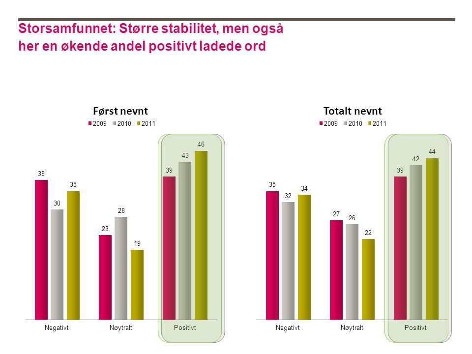 Storsamfunnet: Større stabilitet, men også her en økende andel positivt ladede ord