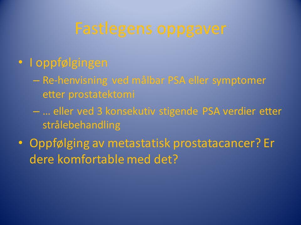 Fastlegens oppgaver I oppfølgingen – Re-henvisning ved målbar PSA eller symptomer etter prostatektomi – … eller ved 3 konsekutiv stigende PSA verdier etter strålebehandling Oppfølging av metastatisk prostatacancer.