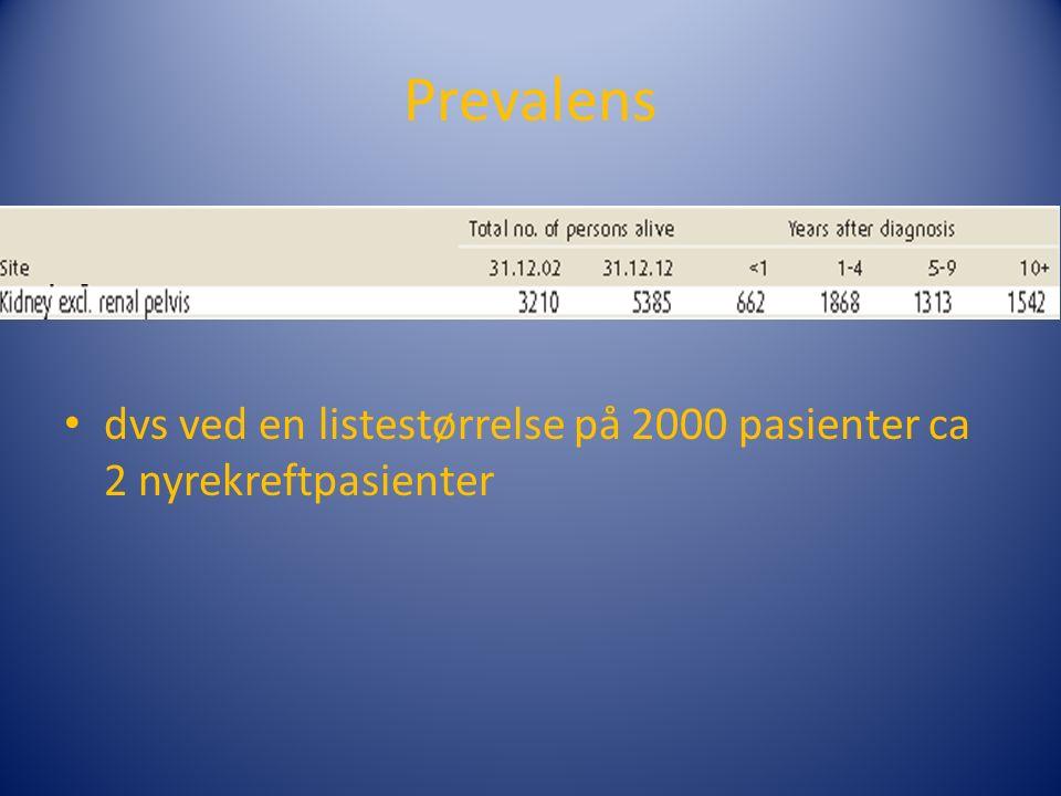 Prevalens dvs ved en listestørrelse på 2000 pasienter ca 2 nyrekreftpasienter