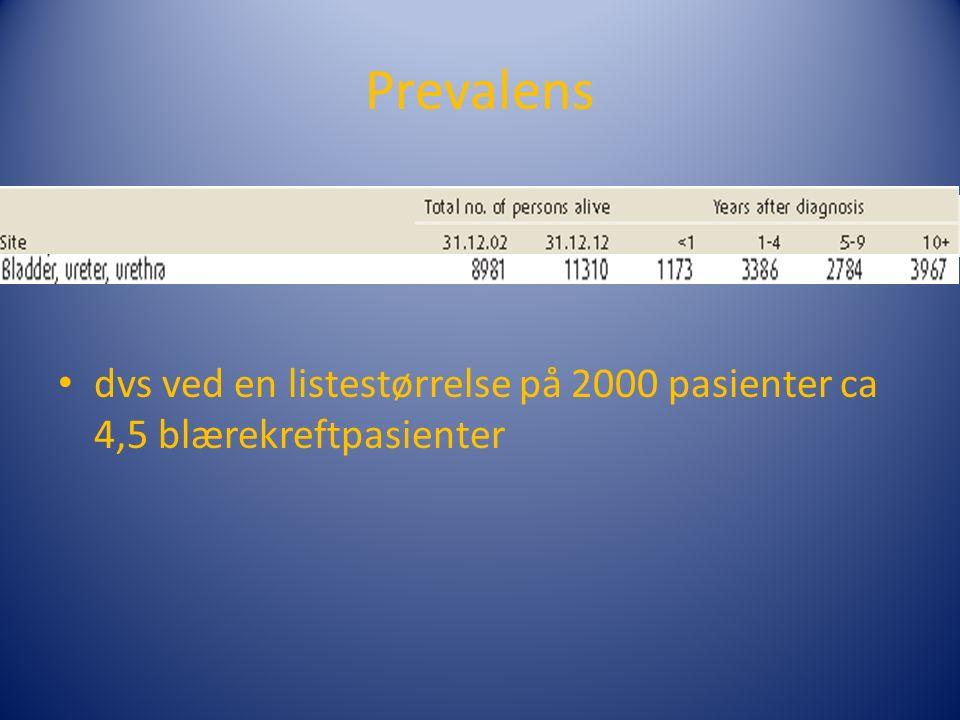 Prevalens dvs ved en listestørrelse på 2000 pasienter ca 4,5 blærekreftpasienter