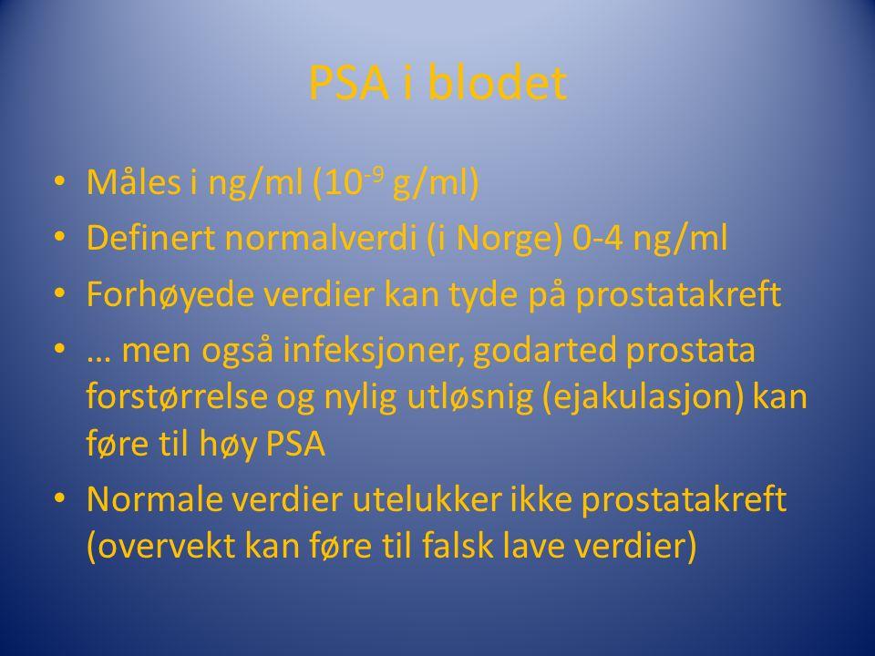 PSA i blodet Måles i ng/ml (10 -9 g/ml) Definert normalverdi (i Norge) 0-4 ng/ml Forhøyede verdier kan tyde på prostatakreft … men også infeksjoner, godarted prostata forstørrelse og nylig utløsnig (ejakulasjon) kan føre til høy PSA Normale verdier utelukker ikke prostatakreft (overvekt kan føre til falsk lave verdier)