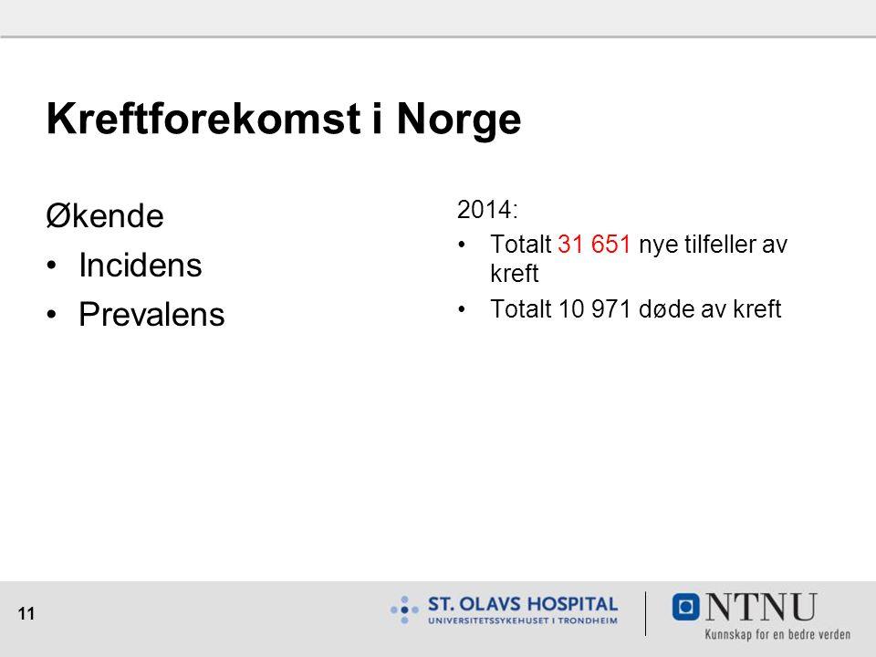 11 Kreftforekomst i Norge Økende Incidens Prevalens 2014: Totalt 31 651 nye tilfeller av kreft Totalt 10 971 døde av kreft