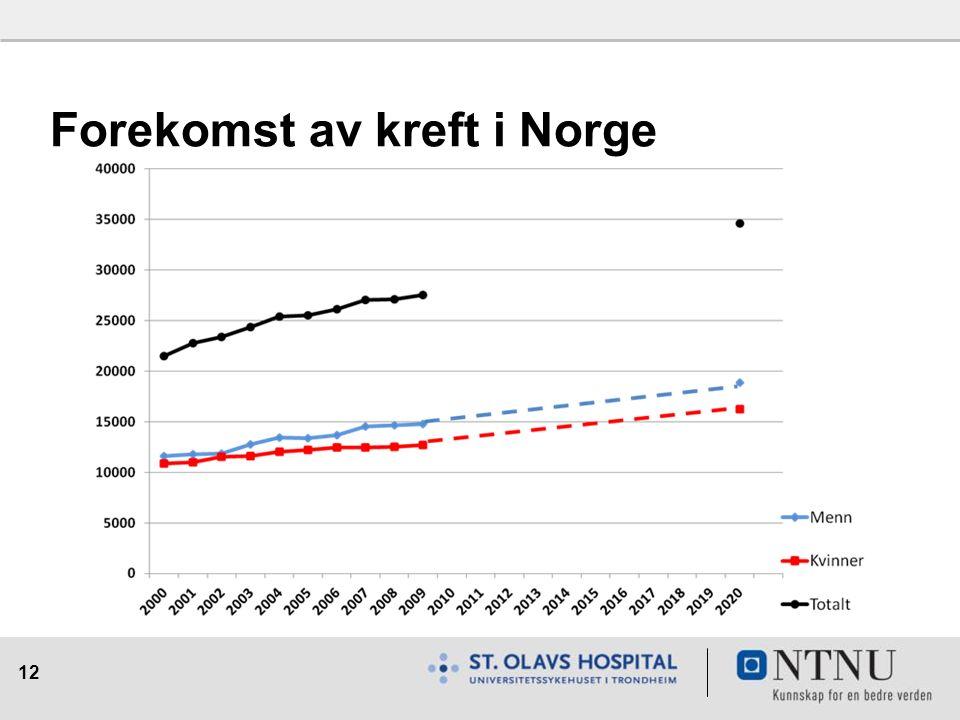 12 Forekomst av kreft i Norge