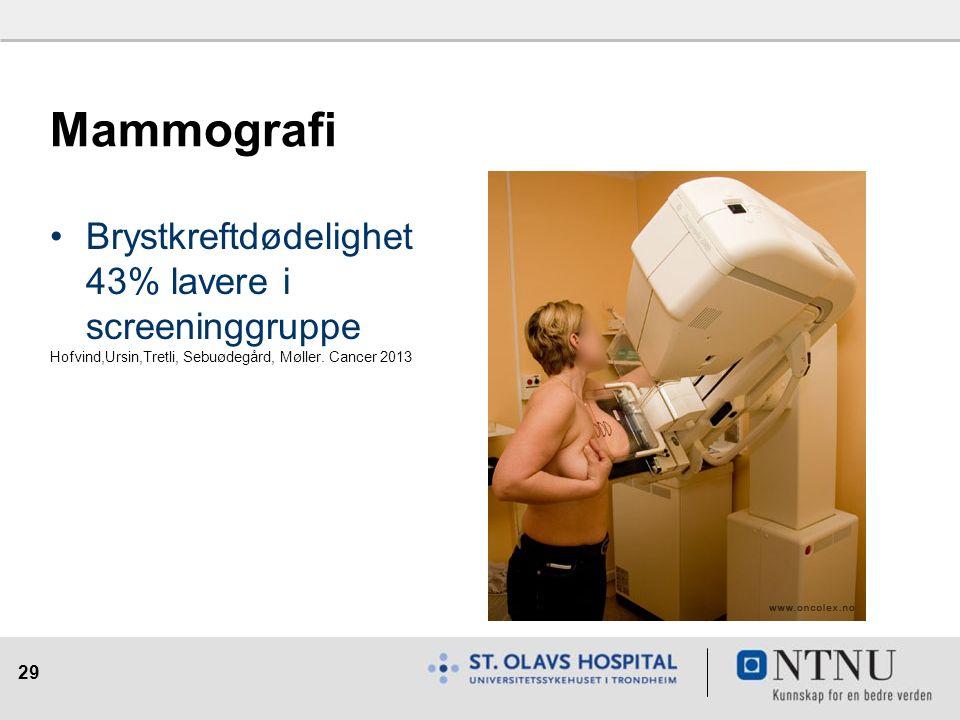 29 Mammografi Brystkreftdødelighet 43% lavere i screeninggruppe Hofvind,Ursin,Tretli, Sebuødegård, Møller. Cancer 2013