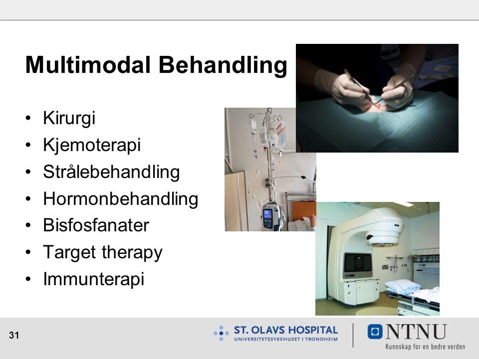 31 Multimodal Behandling Kirurgi Kjemoterapi Strålebehandling Hormonbehandling Bisfosfanater Target therapy Immunterapi