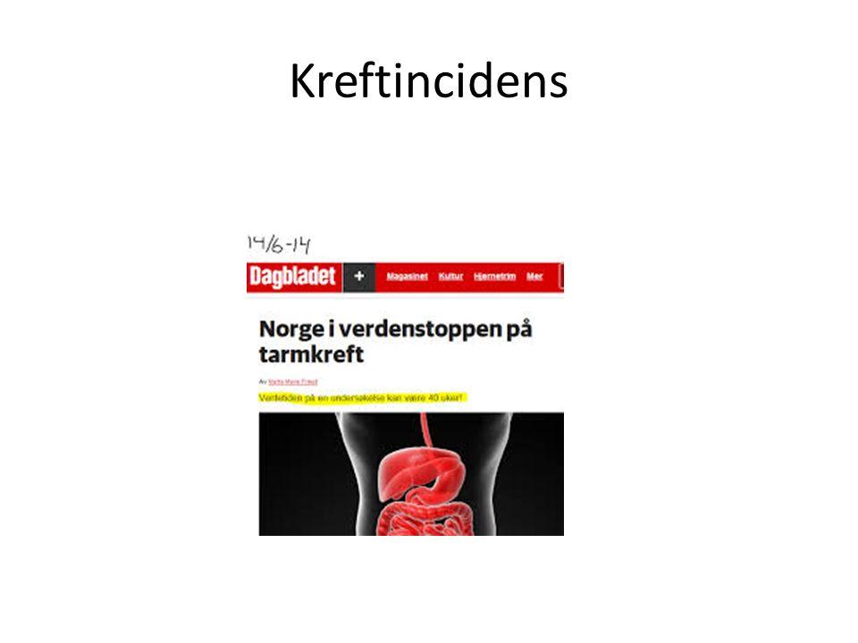 Kurativ ØNH cancer ca prostatae lymfom ca mammae.