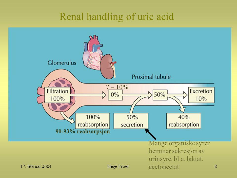 17. februar 2004Hege Frøen8 Renal handling of uric acid 90-93% reabsorpsjon 7 – 10% Mange organiske syrer hemmer sekresjon av urinsyre, bl.a. laktat,