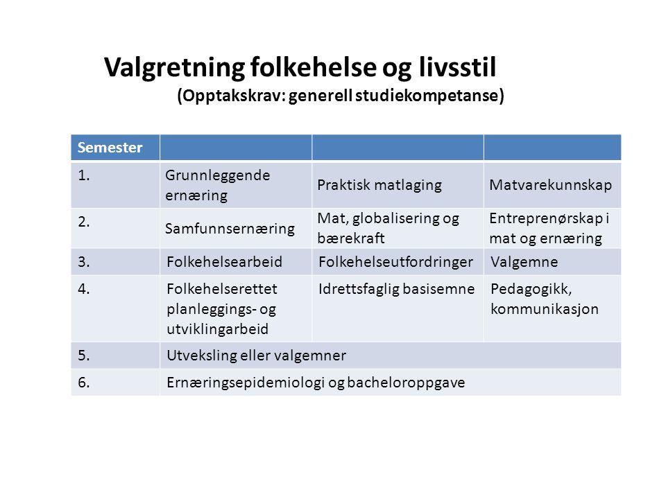 Semester 1.Grunnleggende ernæring Generell kjemi Human fysiologi og anatomi 2.