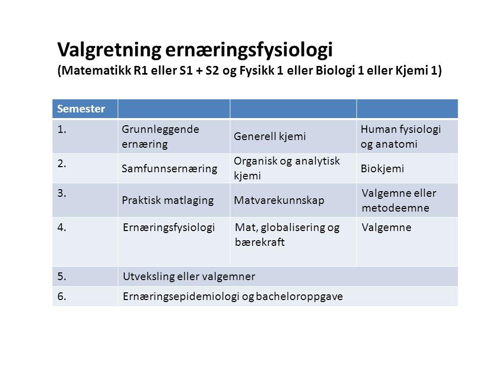 Semester 1. Grunnleggende ernæring Generell kjemi Human fysiologi og anatomi 2.