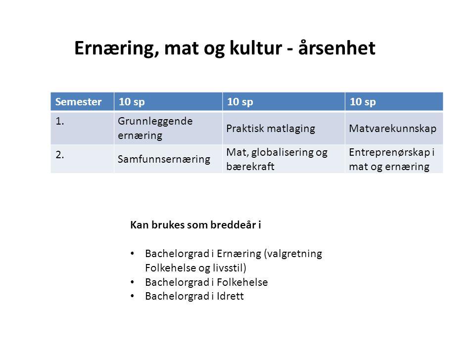 Semester10 sp 1. Grunnleggende ernæring Praktisk matlagingMatvarekunnskap 2.