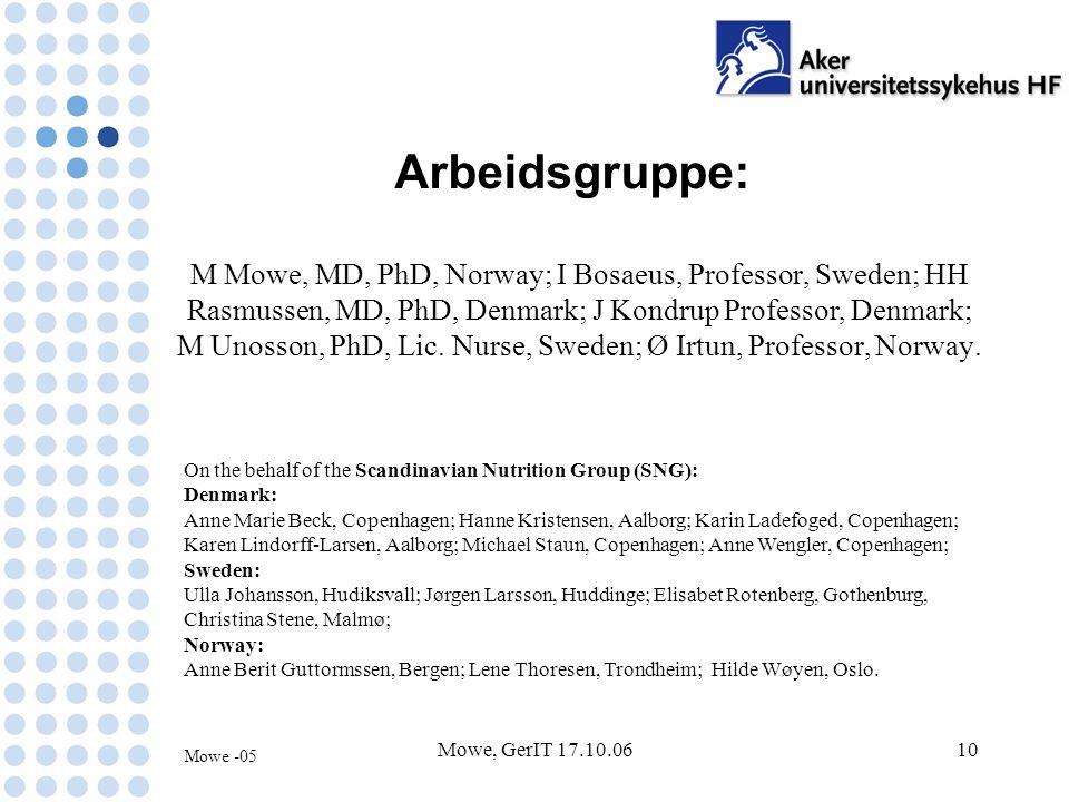 Mowe, GerIT 17.10.0610 Arbeidsgruppe: M Mowe, MD, PhD, Norway; I Bosaeus, Professor, Sweden; HH Rasmussen, MD, PhD, Denmark; J Kondrup Professor, Denmark; M Unosson, PhD, Lic.