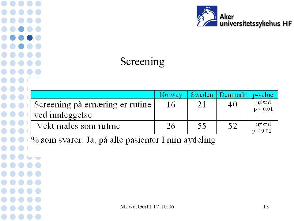Mowe, GerIT 17.10.0613 Screening