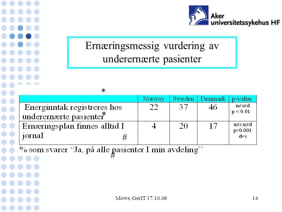 Mowe, GerIT 17.10.0614 Ernæringsmessig vurdering av underernærte pasienter * * # #