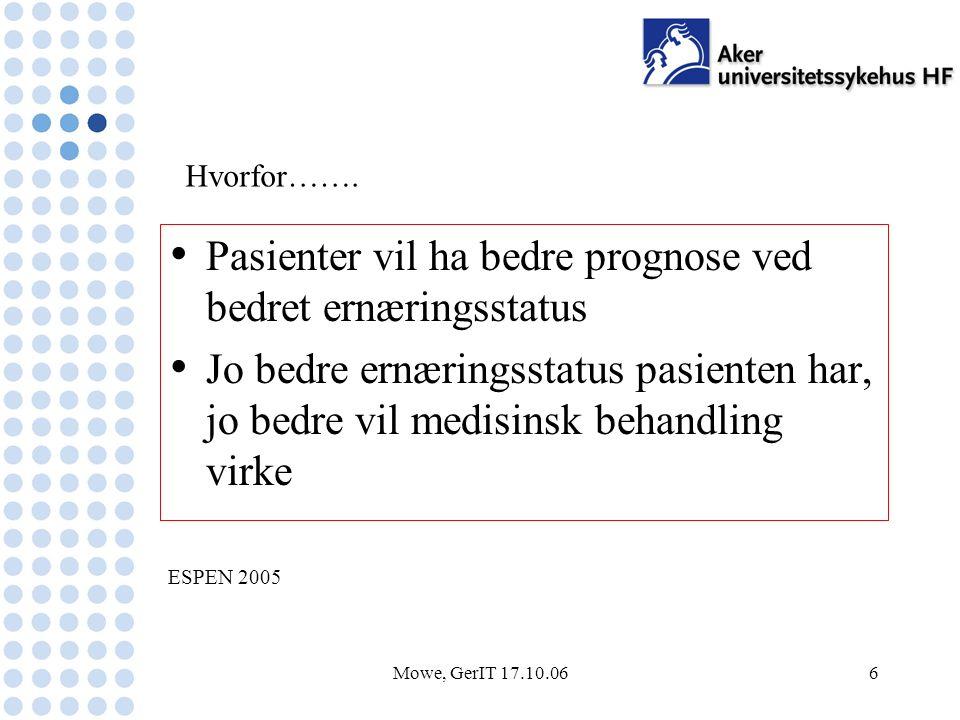 Mowe, GerIT 17.10.066 Pasienter vil ha bedre prognose ved bedret ernæringsstatus Jo bedre ernæringsstatus pasienten har, jo bedre vil medisinsk behandling virke ESPEN 2005 Hvorfor…….