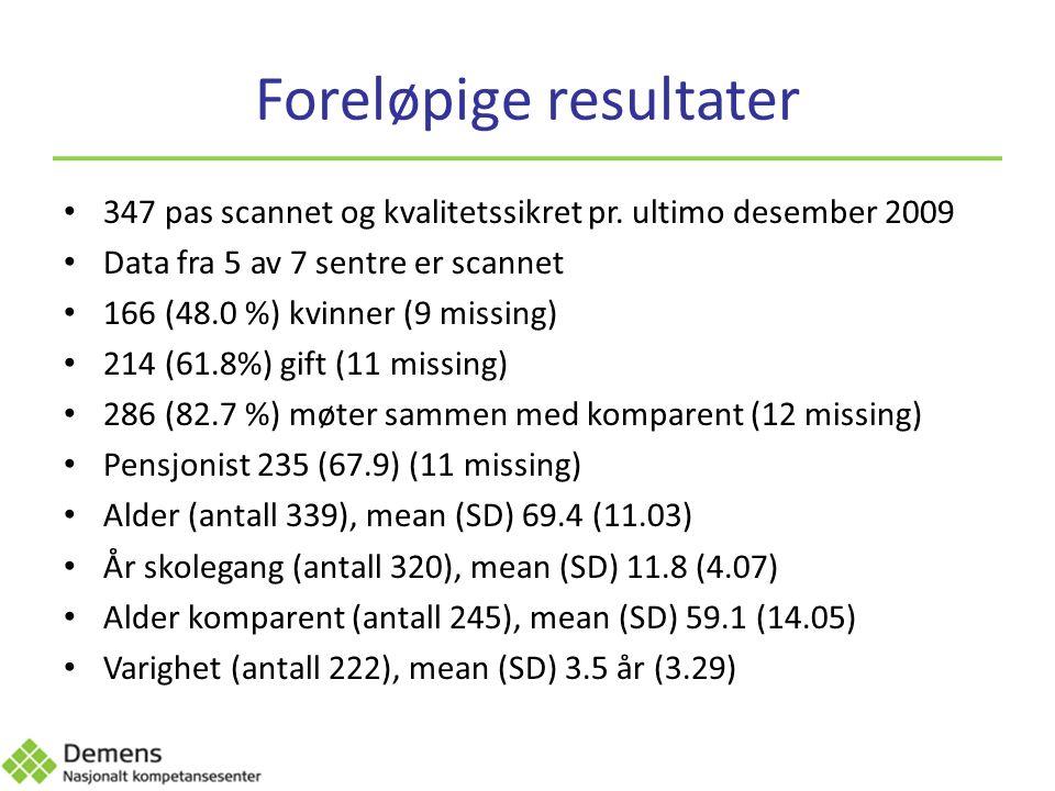 Foreløpige resultater 347 pas scannet og kvalitetssikret pr.