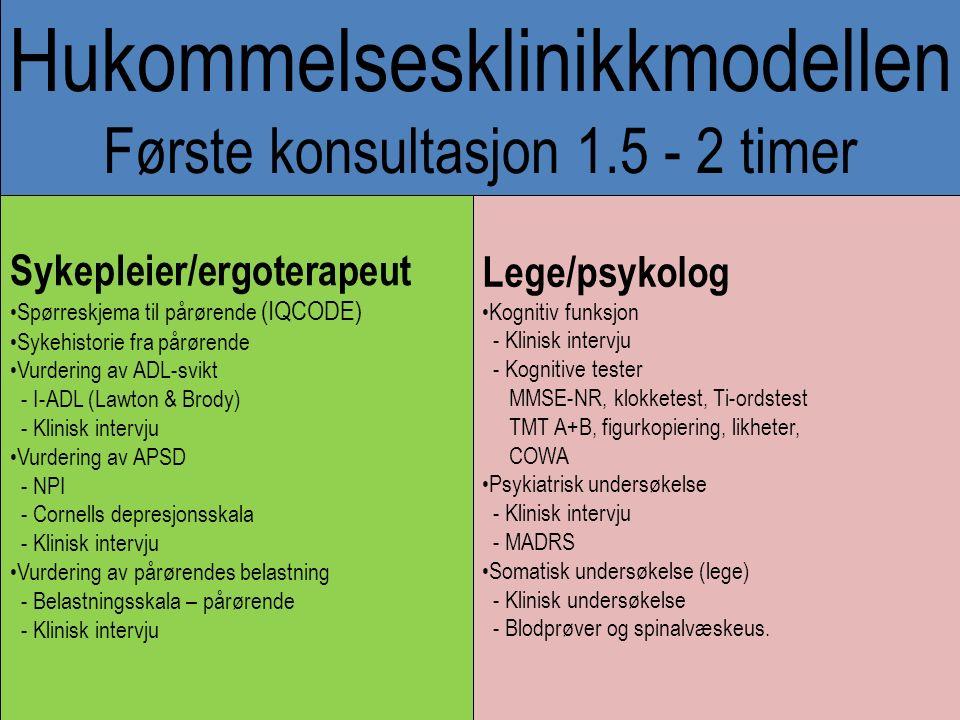 Hukommelsesklinikkmodellen Første konsultasjon 1.5 - 2 timer Sykepleier/ergoterapeut Spørreskjema til pårørende (IQCODE) Sykehistorie fra pårørende Vurdering av ADL-svikt - I-ADL (Lawton & Brody) - Klinisk intervju Vurdering av APSD - NPI - Cornells depresjonsskala - Klinisk intervju Vurdering av pårørendes belastning - Belastningsskala – pårørende - Klinisk intervju Lege/psykolog Kognitiv funksjon - Klinisk intervju - Kognitive tester MMSE-NR, klokketest, Ti-ordstest TMT A+B, figurkopiering, likheter, COWA Psykiatrisk undersøkelse - Klinisk intervju - MADRS Somatisk undersøkelse (lege) - Klinisk undersøkelse - Blodprøver og spinalvæskeus.